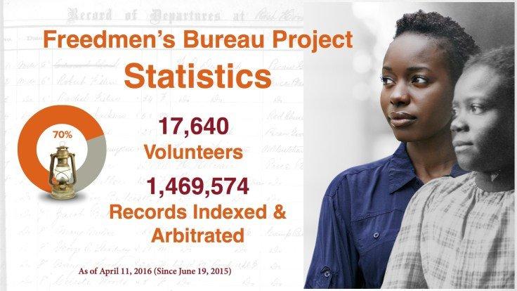 The Freedmens Bureau Project